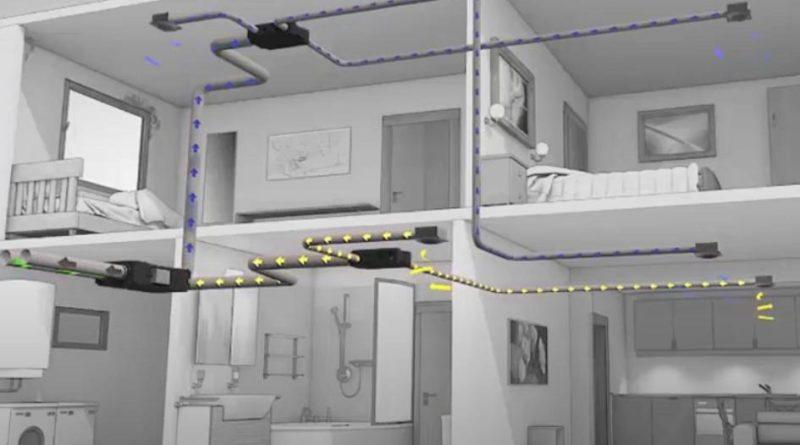 Dlaczego dobrze działająca wentylacja w budynku jest tak ważna?